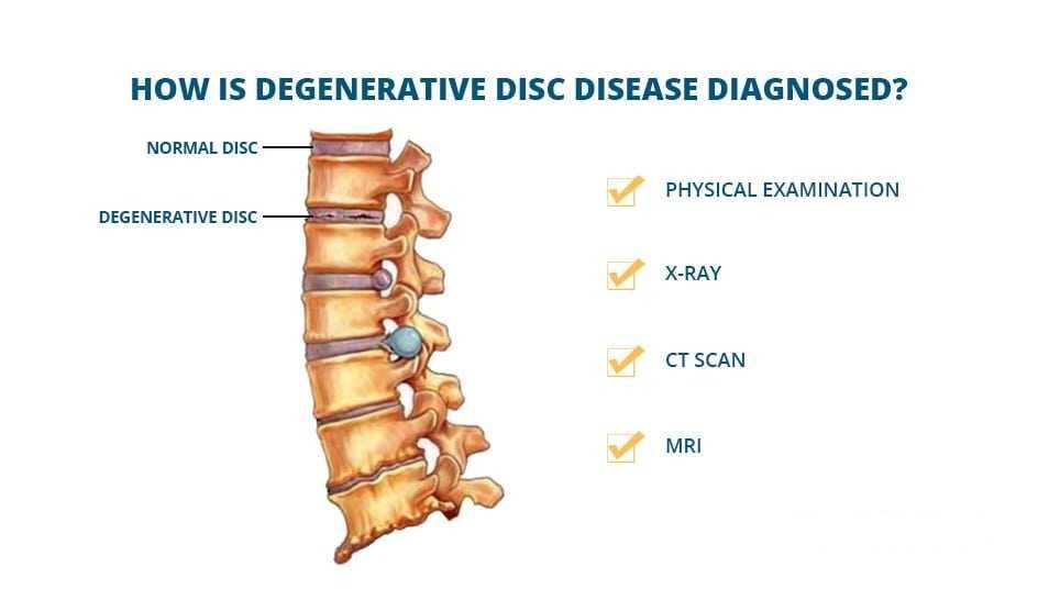 diagnosis 1