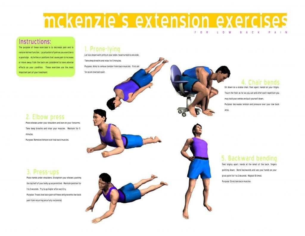 McKensie exercises