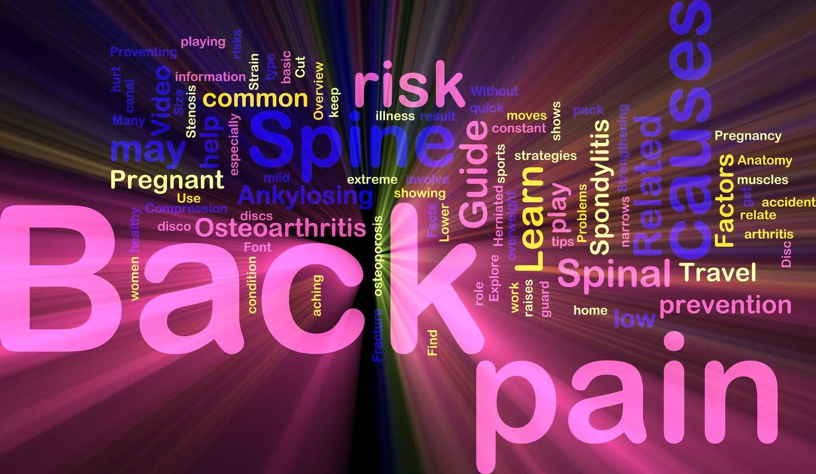Complete information about back pain