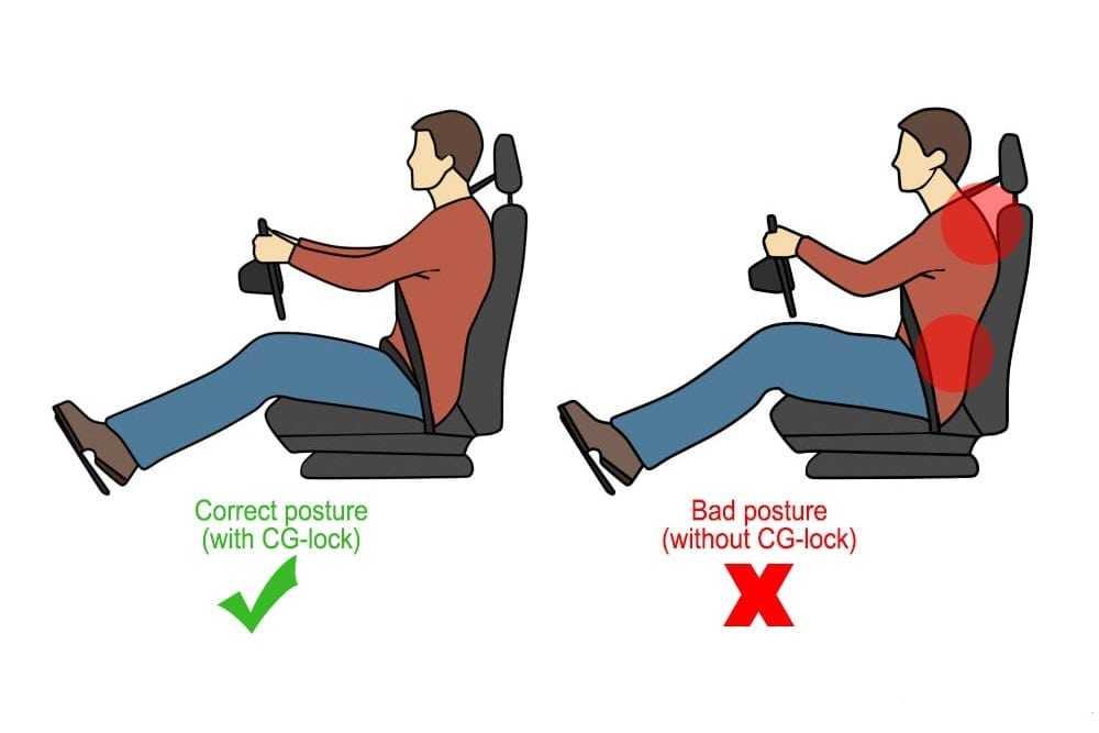 car travel back pain