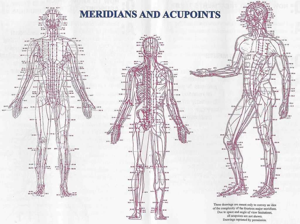 acupoints