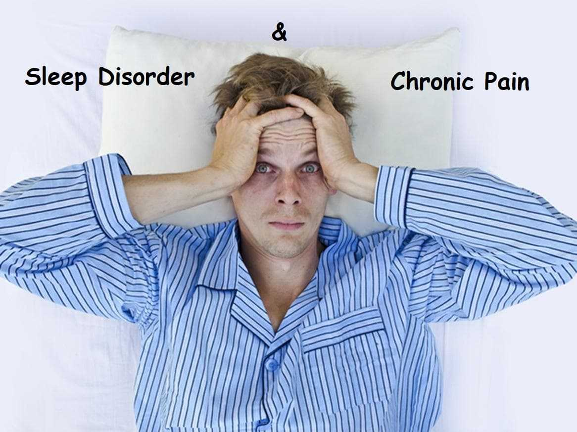 sleep disorder & chronic pain