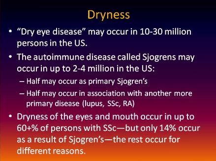 dryness Sjogrens syndrome