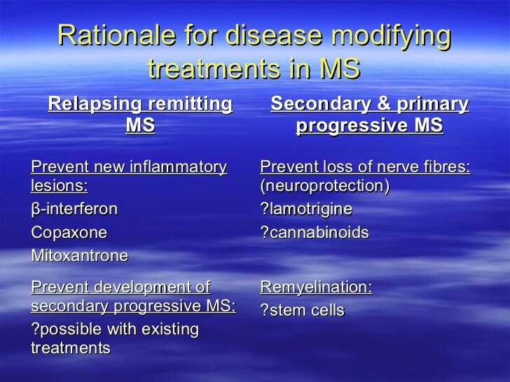 rationale for disease modifying treatments in MS