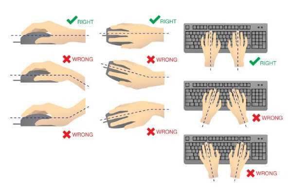 carpal tunnel positions