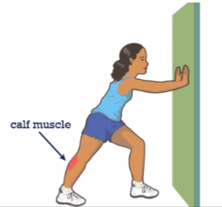plantar fasciitis the all important wall stretch