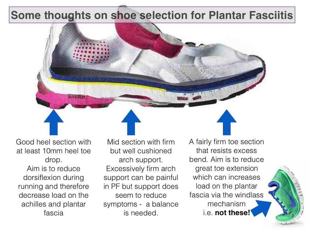shoe for plantar fasciitis
