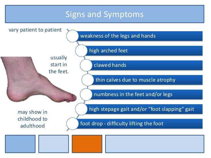signs and symptoms of cmt