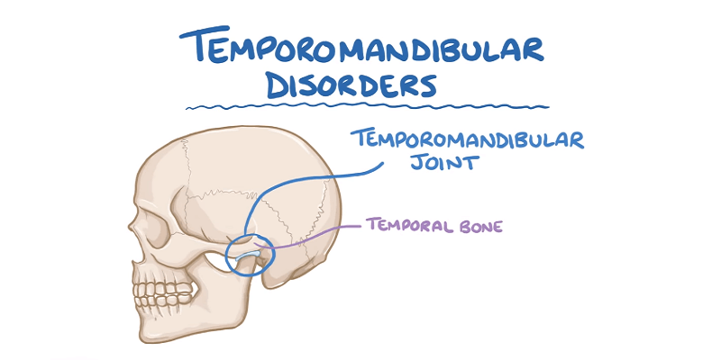 What exactly is tmj ?
