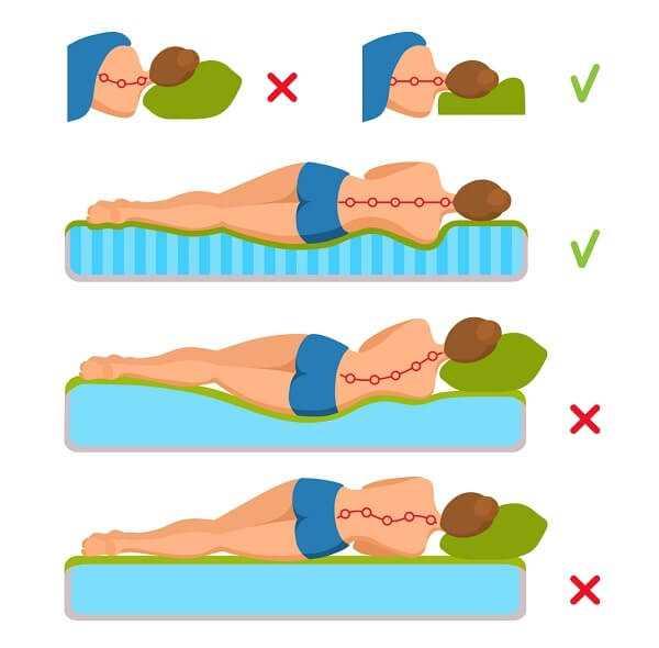 Orthopedic mattress and pillow