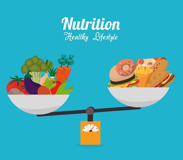 Nutritional balance