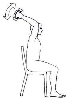 Wrist Strengthening Exercises 1