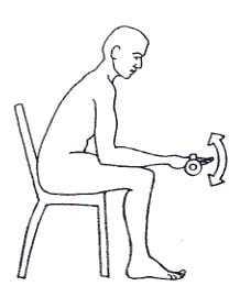 Wrist Strengthening Exercises 2