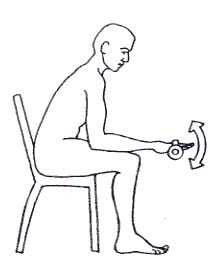 Wrist Strengthening