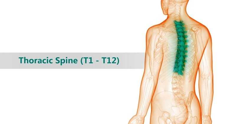 Thoracic Herniated Disc
