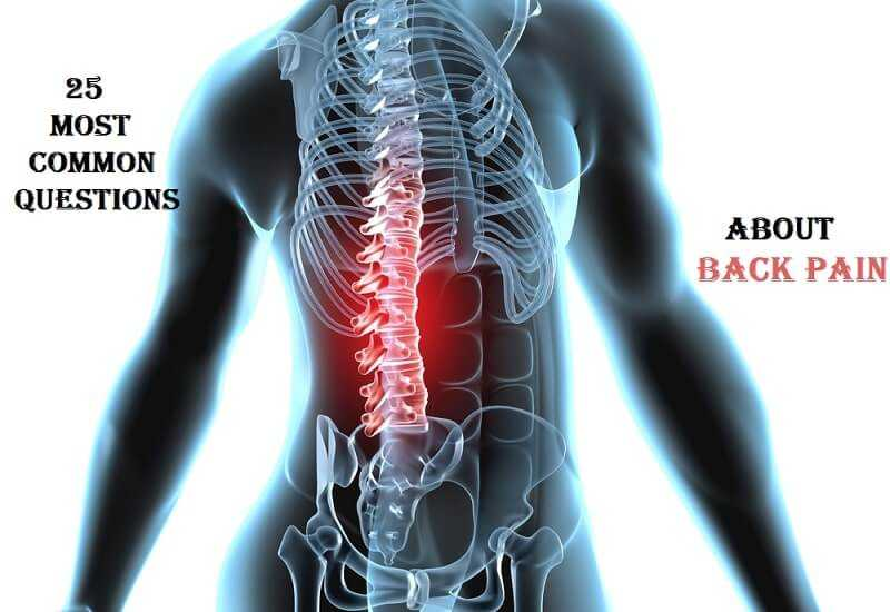 Photo of The Twenty-Five Most Common Questions about Back Pain and Its Treatment