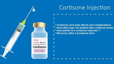 Photo of Cortisone Shots