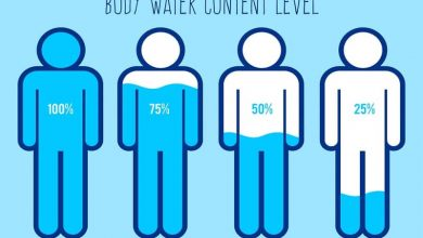 body water content level