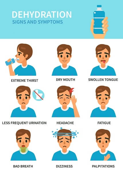 dehydration signs and symptoms