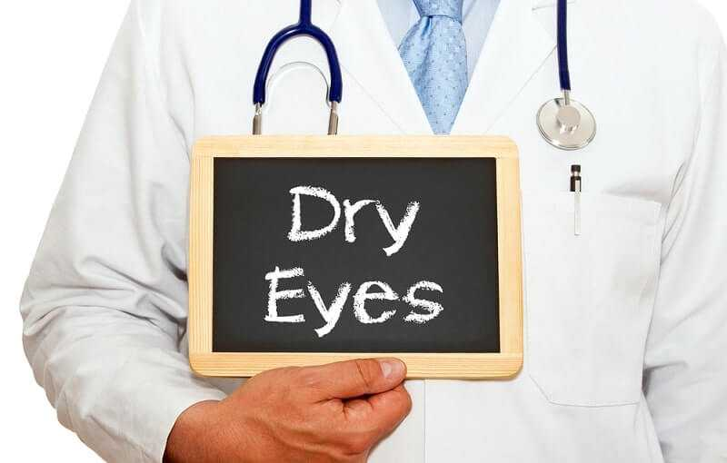 Treating Sjogrens Syndrome Dry Eye