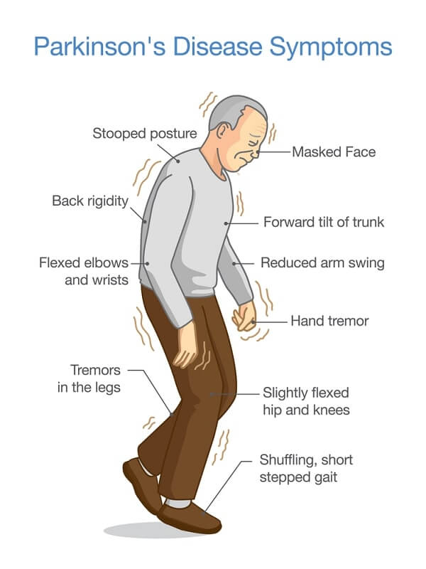 about health problem of elderly people