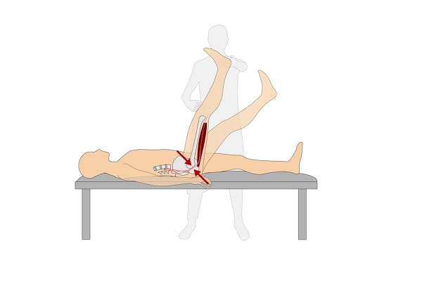 clinical examination of the sciatic nerve compression