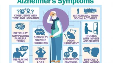 Alzheimer's disease vector infographic about signs and symptoms