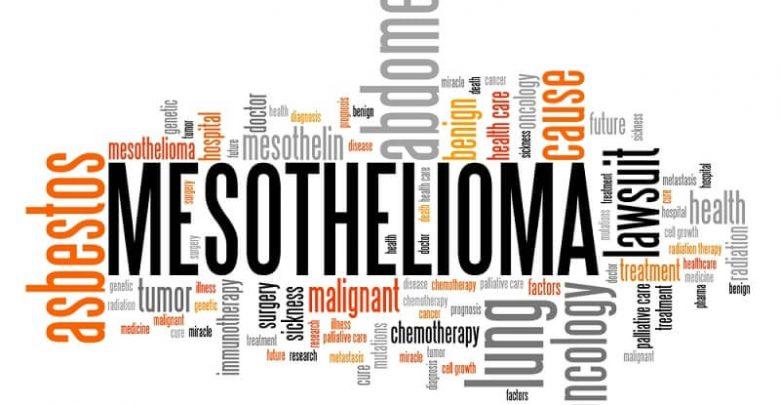 Mesothelioma types