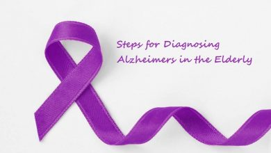 Steps for Diagnosing Alzheimer's in the Elderly